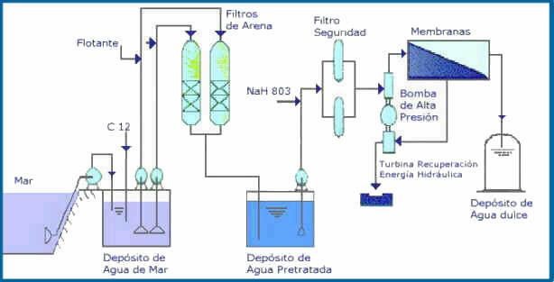 Solar distillation of water   Ross McCluney - Academia.edu